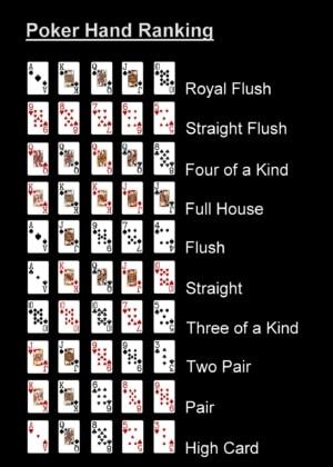 Blatt Beim Poker