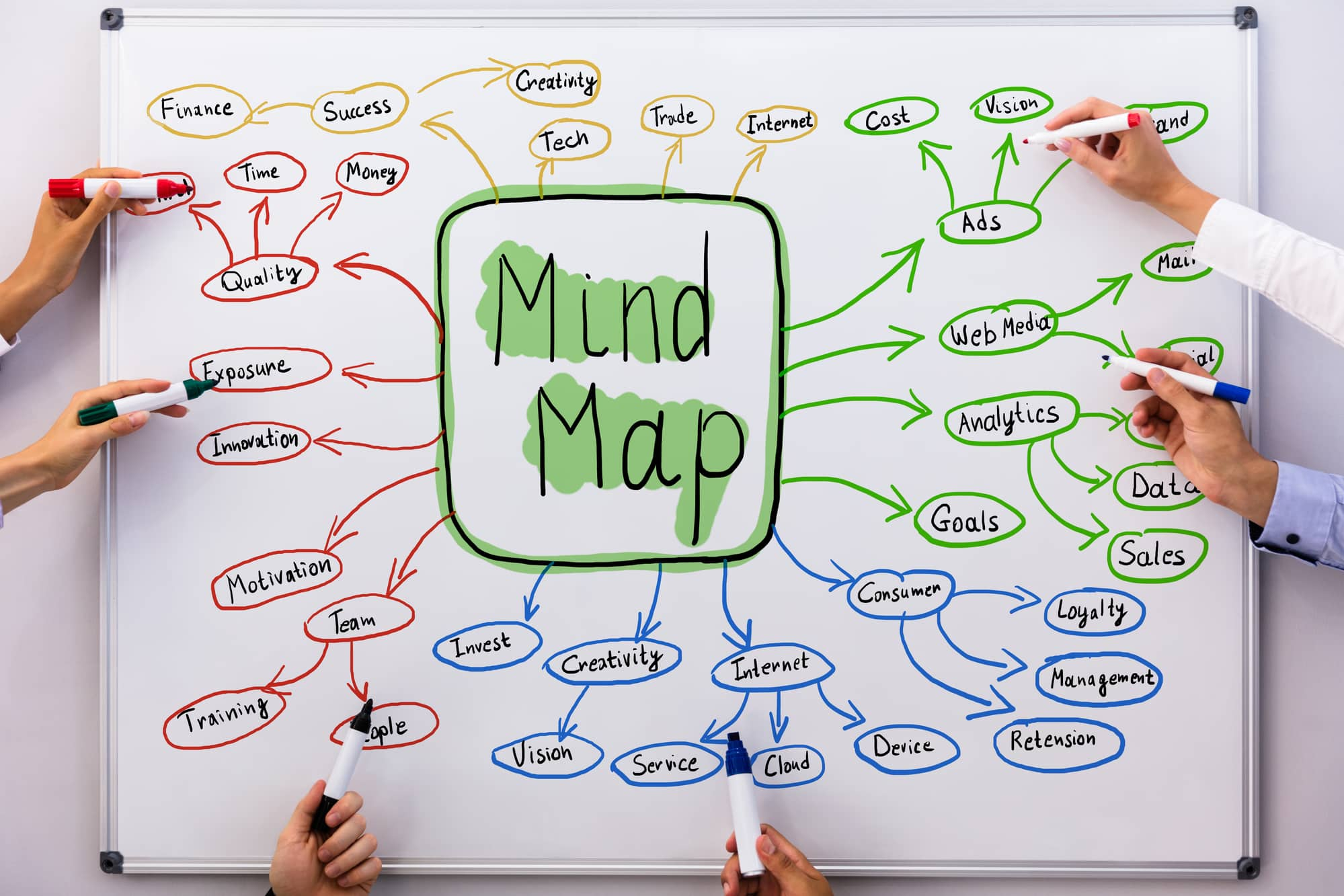 10 Stunning Mind Map Templates Examples For Word Mindmaster