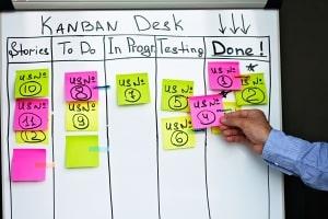 Agile-Methode-Kanban-depo